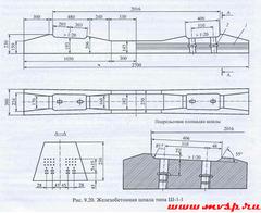 Шпала железобетонная Ш-1 (Ш1) (для КБ-65) новая ГОСТ 33320-2015