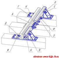 Рельс крестовины с контррельсом СП 422-02 пр.2766 Р65 1/9 Профиль контррельсового узла: СП-850